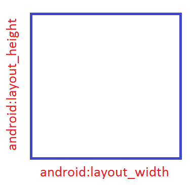 ch8-layout-width-and-height