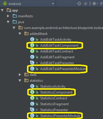 28-6-01-android-todo-mvp-dagger-structure
